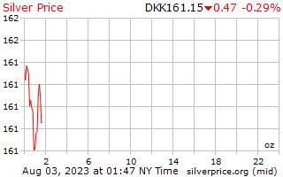 1 jour d'argent prix par once en couronne danoise